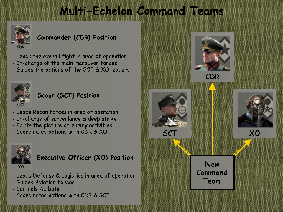 Command_Team.png